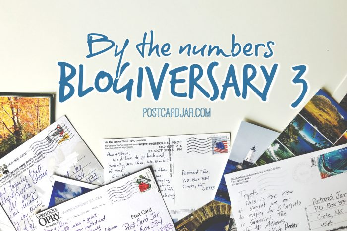 Blogiversary 3: By the numbers